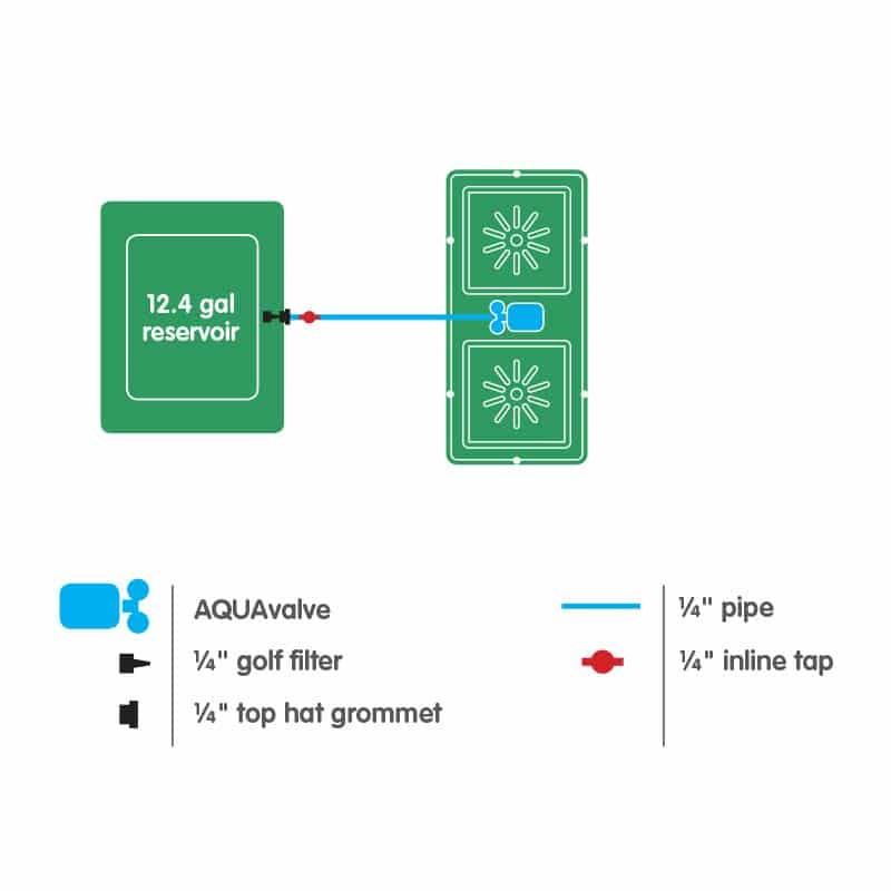 Easy2grow Kit Autopot - напоителна система
